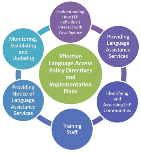 gradle effective implementation guide.